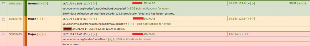 Event translated after launching a NodeDown test event